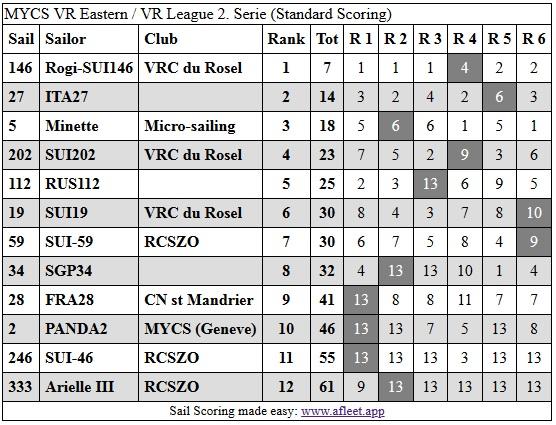 MYCS_VR_Eastern_2.jpg